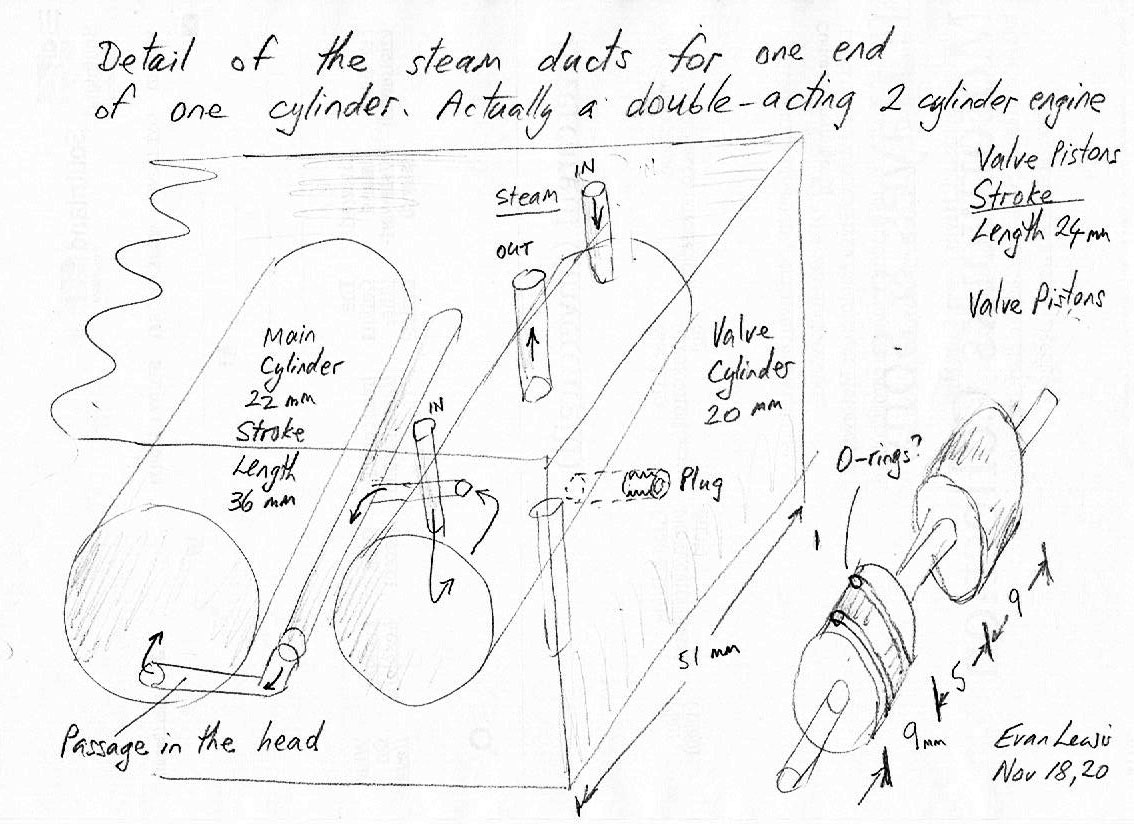Sketch #6: The steam ducts and galleries that have already been drilled into the cylinder block.
